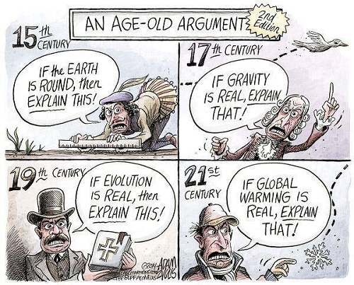 Climate Change: An Age-Old Argument (Image: Climage Change Guide/SKS)
