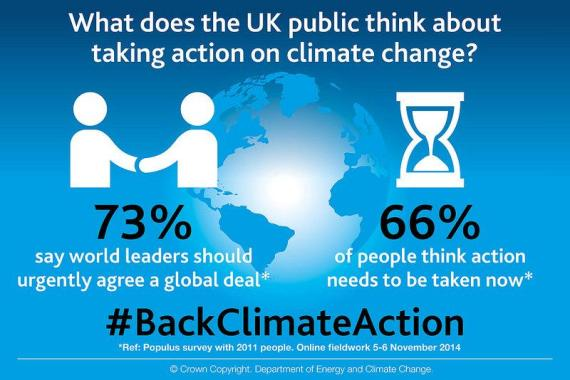 What does the UK public think about climate change? (Image: Crown Copyright)