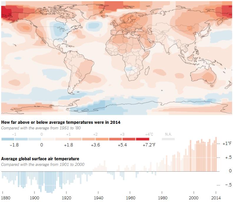 (Source: NASA, NOAA, NY Times)