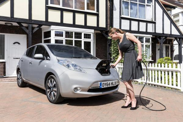 Public want 'positivity' lamp posts, electric car charging points and fingerprint-activated door locks in future neighbourhoods