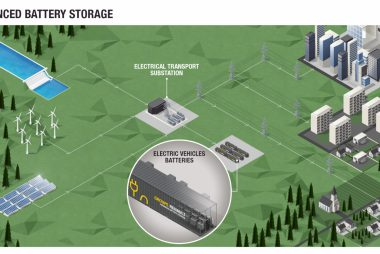 "Groupe Renault is launching ""Advanced Battery Storage"" (Image: Renault)"